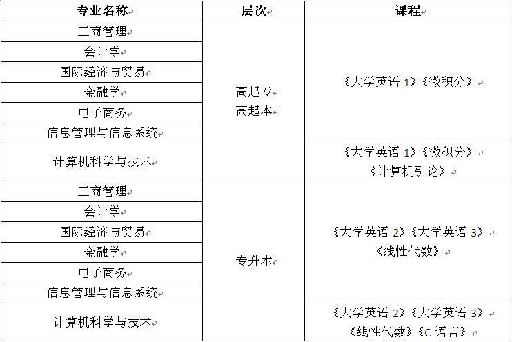 C:Documents and SettingsAdministrator\u684c面\u53ef预约.png